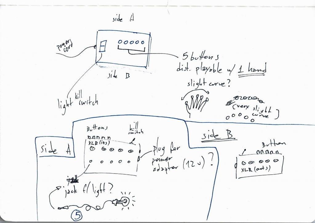 An early sketch for the controller: a box with five different buttons played by five fingers of one hand (in the final version a kind of keys were used instead of buttons). © Ricardo Eizirik
